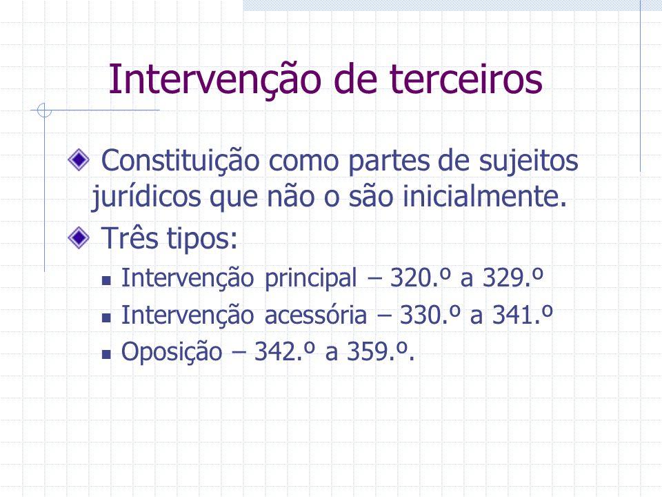 LEGITIMIDADE PLURAL LITISCONSÓRCIO E COLIGAÇÃO SUCESSIVA – INTERVENÇÃO DE TERCEIROS