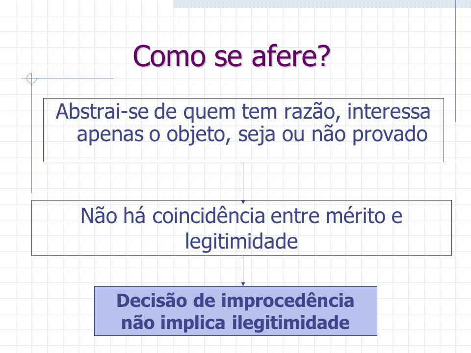 Critério de aferição Titularidade dos interesses em jogo Interesse pessoal e directo Vantagem jurídica do autor vs desvantagem jurídica do réu na proc