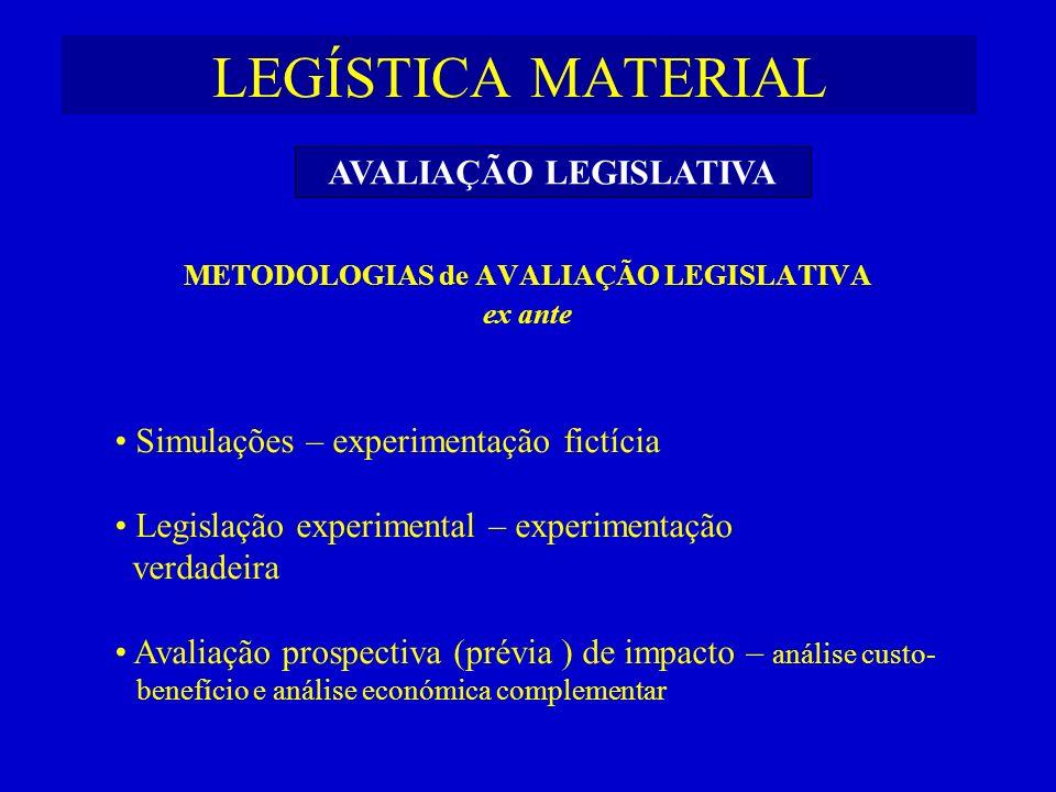 LEGÍSTICA MATERIAL METODOLOGIAS de AVALIAÇÃO LEGISLATIVA ex ante Simulações – experimentação fictícia Legislação experimental – experimentação verdade