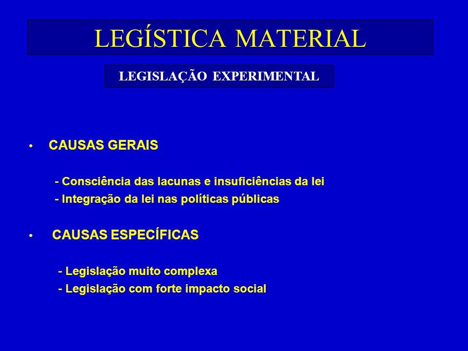 LEGÍSTICA MATERIAL CAUSAS GERAIS - Consciência das lacunas e insuficiências da lei - Integração da lei nas políticas públicas CAUSAS ESPECÍFICAS - Leg