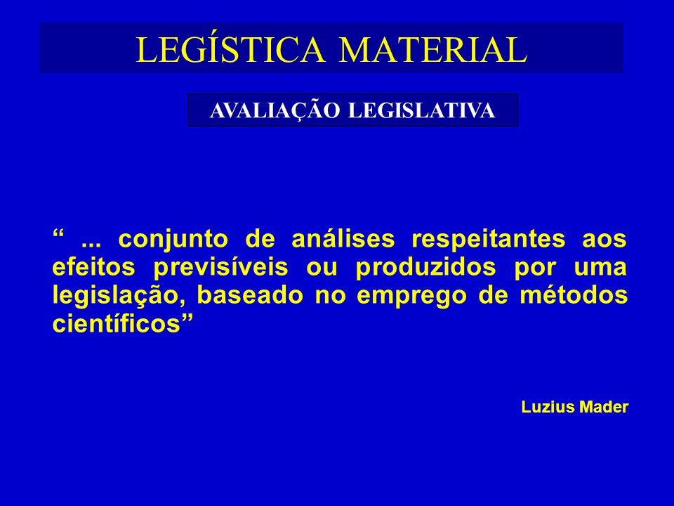 LEGÍSTICA MATERIAL... conjunto de análises respeitantes aos efeitos previsíveis ou produzidos por uma legislação, baseado no emprego de métodos cientí