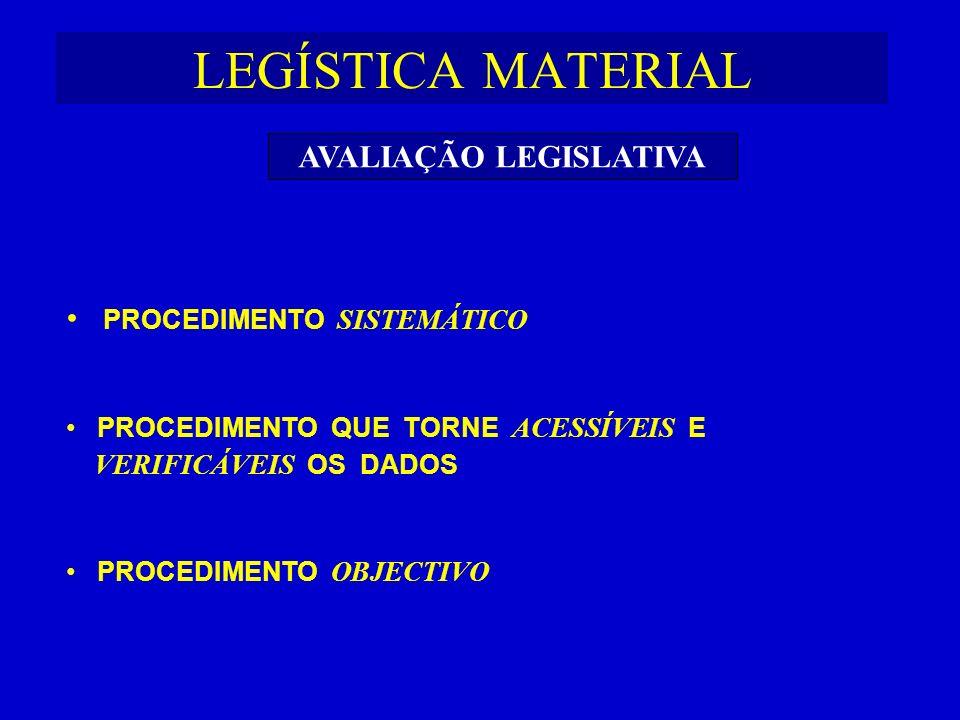 LEGÍSTICA MATERIAL PROCEDIMENTO SISTEMÁTICO PROCEDIMENTO QUE TORNE ACESSÍVEIS E VERIFICÁVEIS OS DADOS PROCEDIMENTO OBJECTIVO AVALIAÇÃO LEGISLATIVA