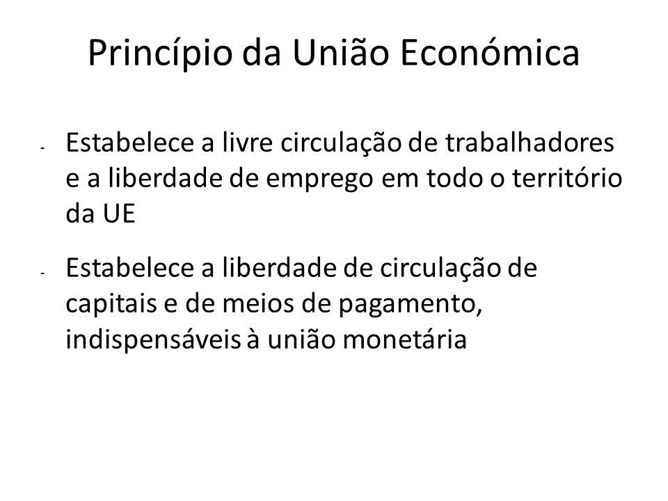 Princípio da União Económica - Estabelece a livre circulação de trabalhadores e a liberdade de emprego em todo o território da UE - Estabelece a liber
