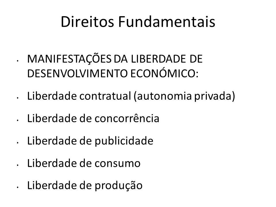 Direitos Fundamentais MANIFESTAÇÕES DA LIBERDADE DE DESENVOLVIMENTO ECONÓMICO: Liberdade contratual (autonomia privada) Liberdade de concorrência Libe