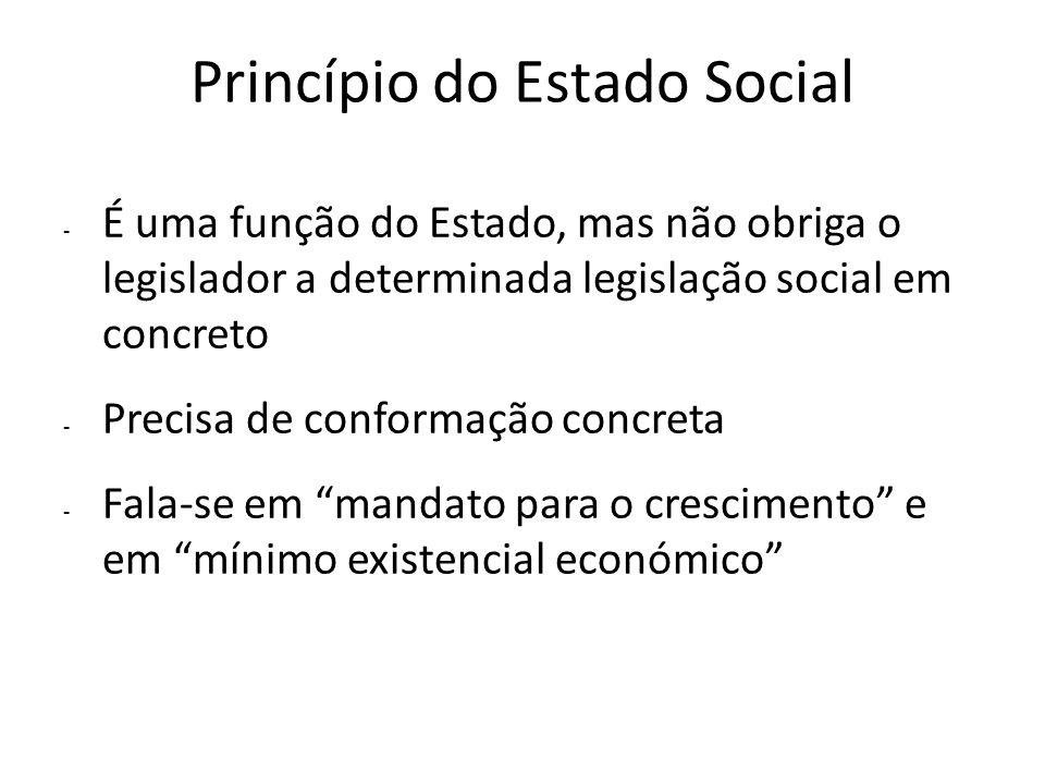 Princípio do Estado Social - É uma função do Estado, mas não obriga o legislador a determinada legislação social em concreto - Precisa de conformação