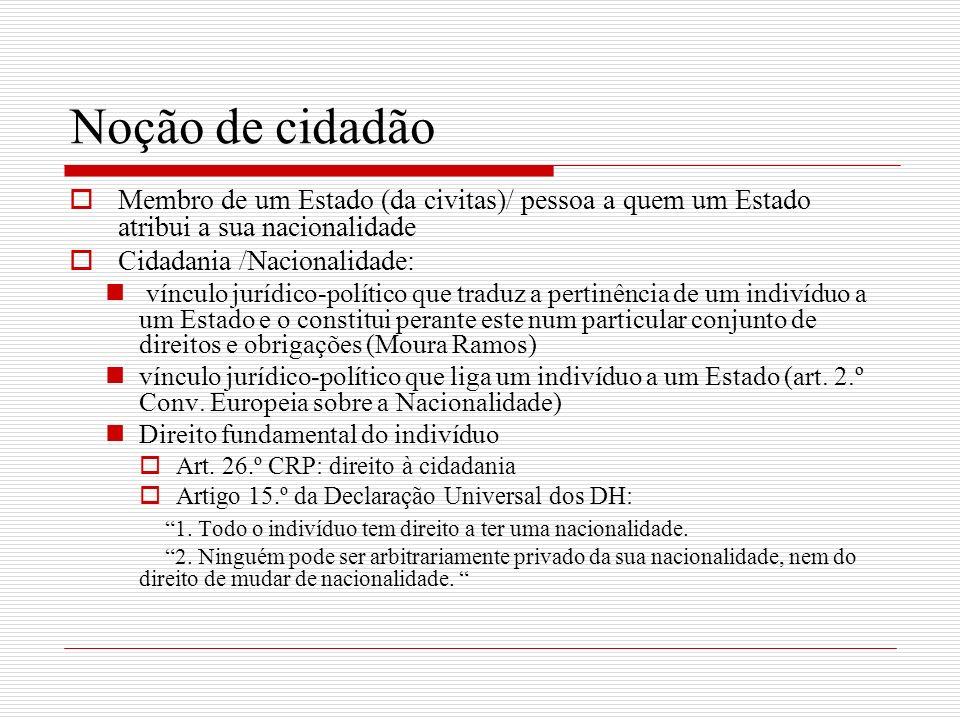 Noção de cidadão Membro de um Estado (da civitas)/ pessoa a quem um Estado atribui a sua nacionalidade Cidadania /Nacionalidade: vínculo jurídico-polí