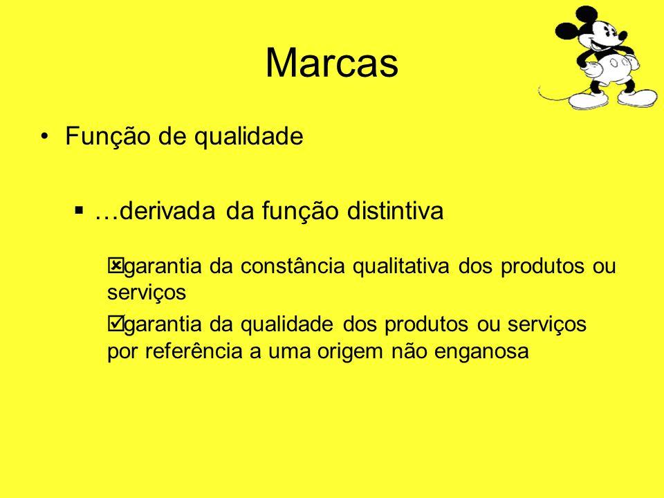 Marcas Função de qualidade …derivada da função distintiva garantia da constância qualitativa dos produtos ou serviços garantia da qualidade dos produt