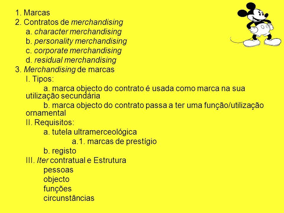 Marcas Regime: Registo constitutivo (art.