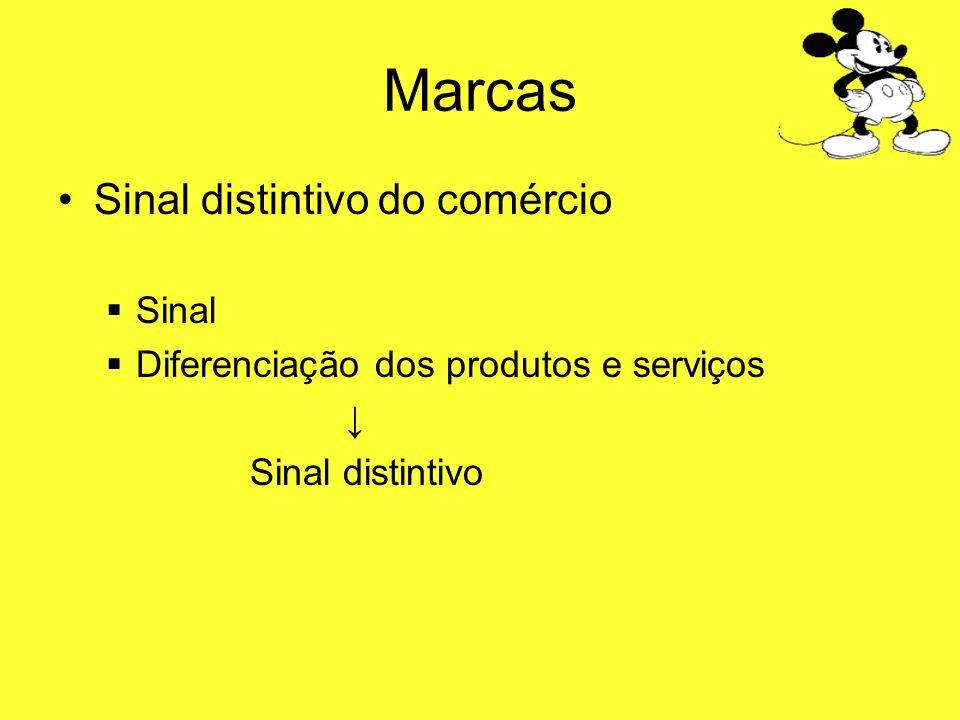 Marcas Sinal distintivo do comércio Sinal Diferenciação dos produtos e serviços Sinal distintivo