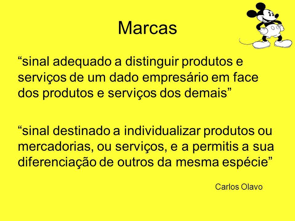 Marcas sinal adequado a distinguir produtos e serviços de um dado empresário em face dos produtos e serviços dos demais sinal destinado a individualiz
