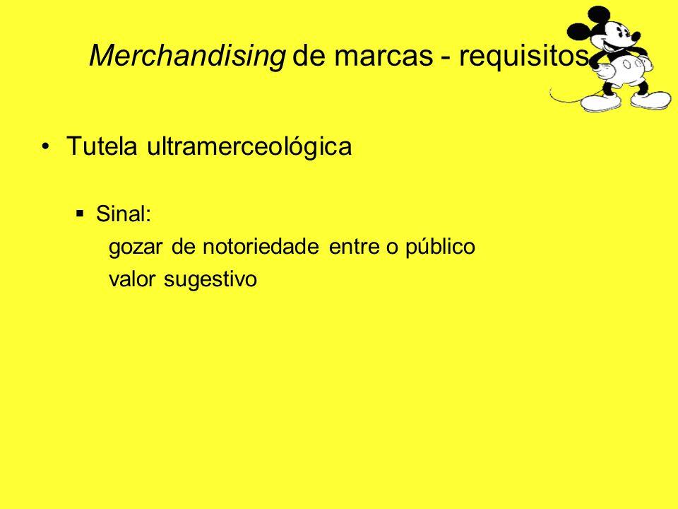 Tutela ultramerceológica Sinal: gozar de notoriedade entre o público valor sugestivo Merchandising de marcas - requisitos