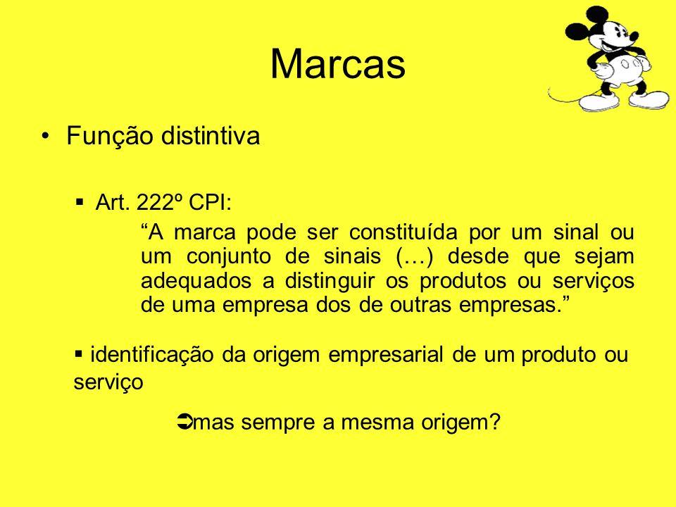 Tutela ultramerceológica CPI não acolheu esta normaa lei portuguesa não confere umconfere essedireito dispositivoultramerceológico Solução: registo Merchandising de marcas - requisitos