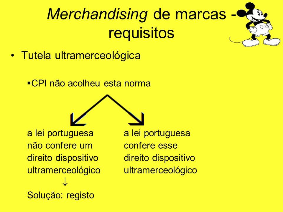 Tutela ultramerceológica CPI não acolheu esta normaa lei portuguesa não confere umconfere essedireito dispositivoultramerceológico Solução: registo Me