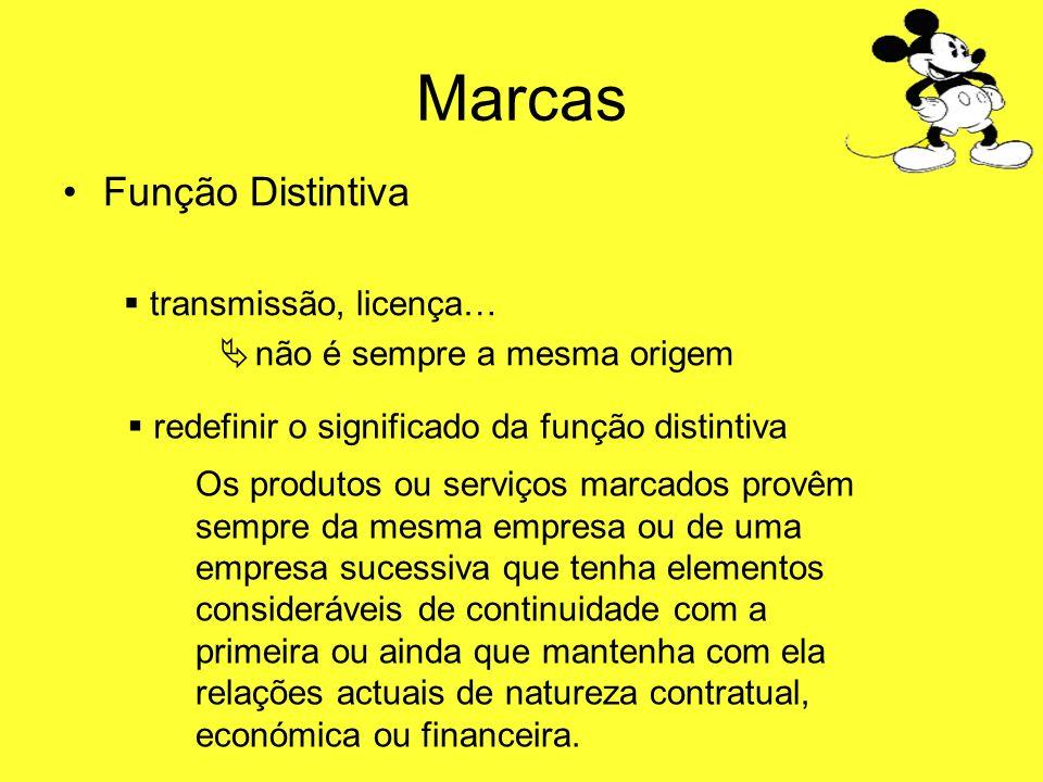 Marcas Função Distintiva transmissão, licença… não é sempre a mesma origem redefinir o significado da função distintiva Os produtos ou serviços marcad