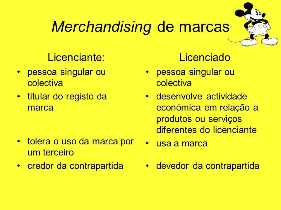 Licenciante: pessoa singular ou colectiva titular do registo da marca tolera o uso da marca por um terceiro credor da contrapartida Licenciado pessoa