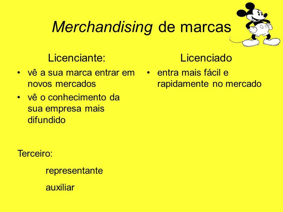 Merchandising de marcas Licenciante: vê a sua marca entrar em novos mercados vê o conhecimento da sua empresa mais difundido Licenciado entra mais fác
