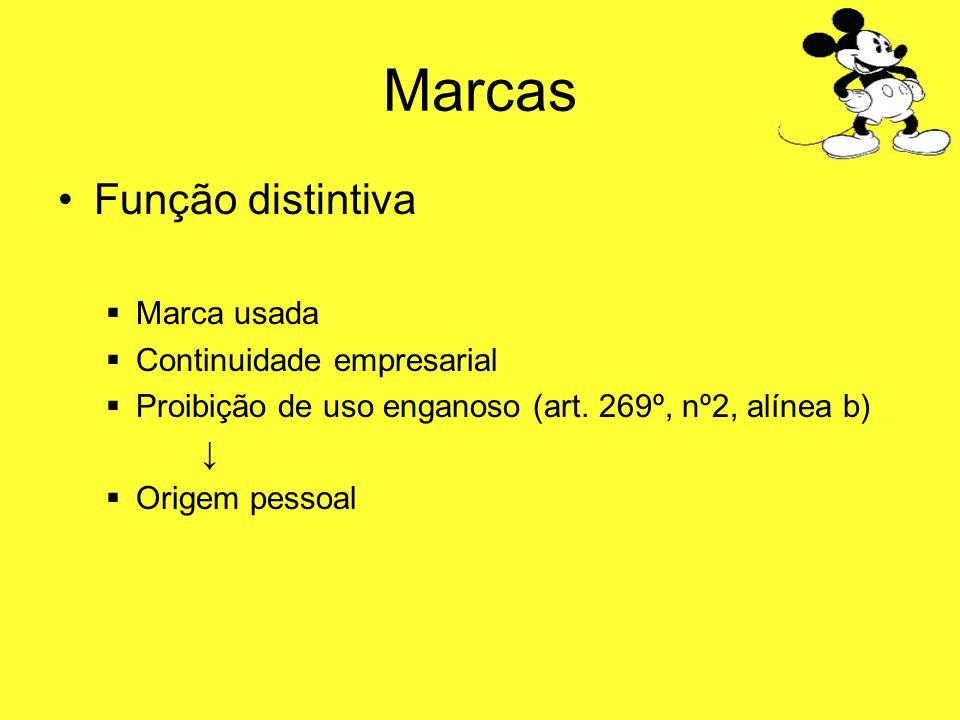Marcas Função distintiva Marca usada Continuidade empresarial Proibição de uso enganoso (art. 269º, nº2, alínea b) Origem pessoal