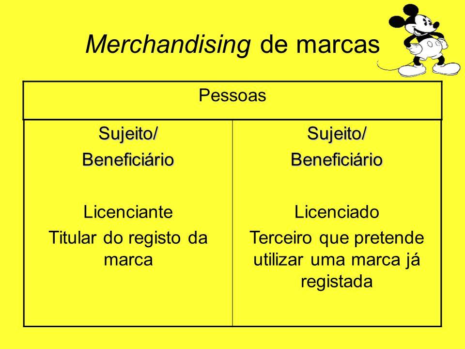 Merchandising de marcas Pessoas Sujeito/Beneficiário Licenciante Titular do registo da marcaSujeito/Beneficiário Licenciado Terceiro que pretende util