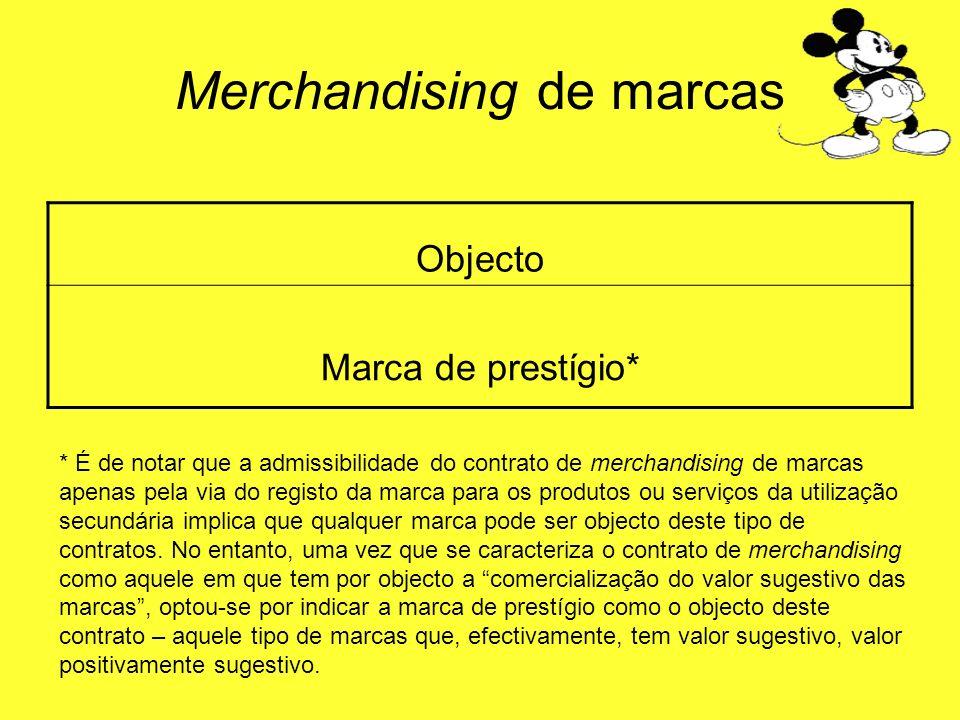 Objecto Marca de prestígio* * É de notar que a admissibilidade do contrato de merchandising de marcas apenas pela via do registo da marca para os prod