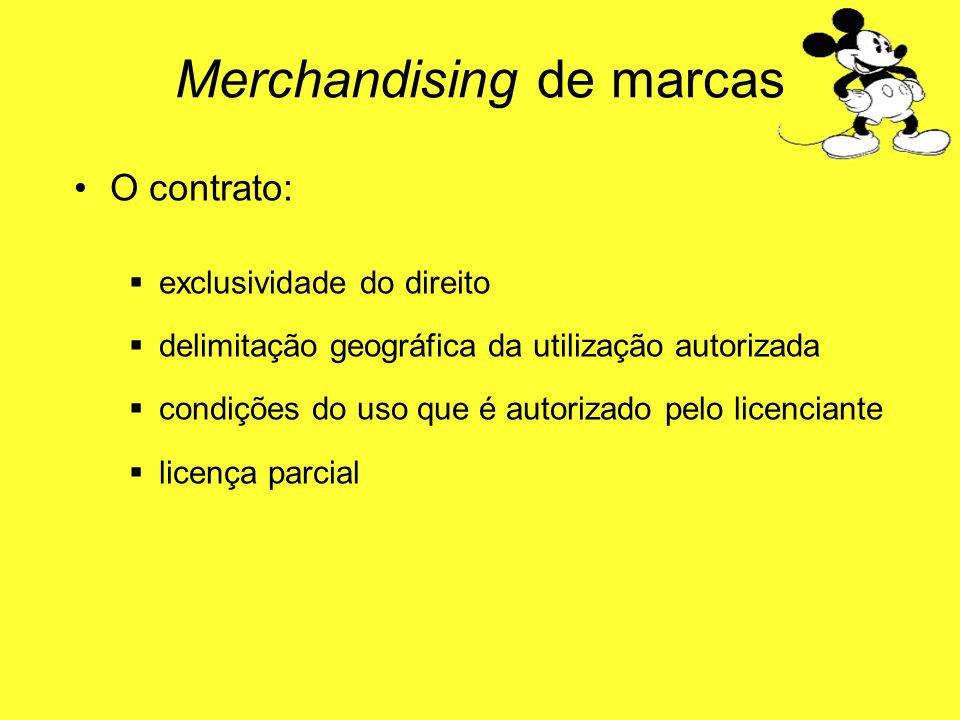 O contrato: exclusividade do direito delimitação geográfica da utilização autorizada condições do uso que é autorizado pelo licenciante licença parcia