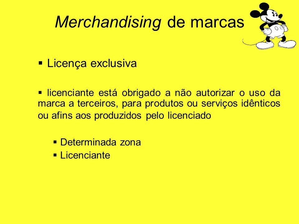 Licença exclusiva licenciante está obrigado a não autorizar o uso da marca a terceiros, para produtos ou serviços idênticos ou afins aos produzidos pe