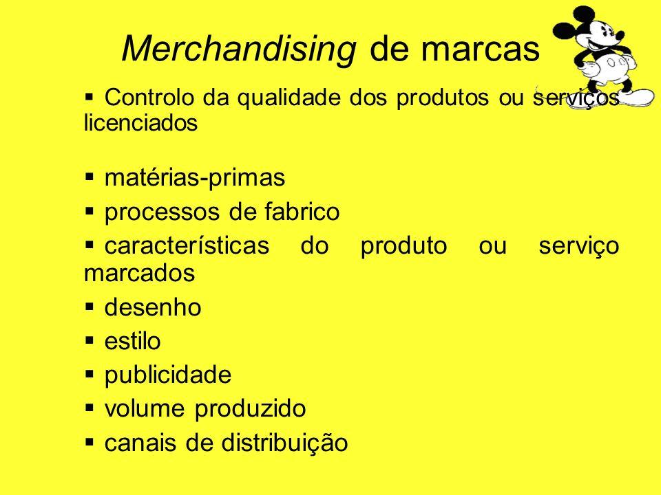 Controlo da qualidade dos produtos ou serviços licenciados matérias-primas processos de fabrico características do produto ou serviço marcados desenho