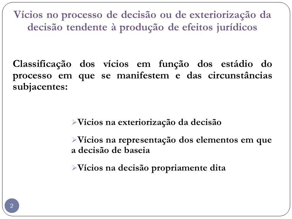 2 Vícios no processo de decisão ou de exteriorização da decisão tendente à produção de efeitos jurídicos Classificação dos vícios em função dos estádi