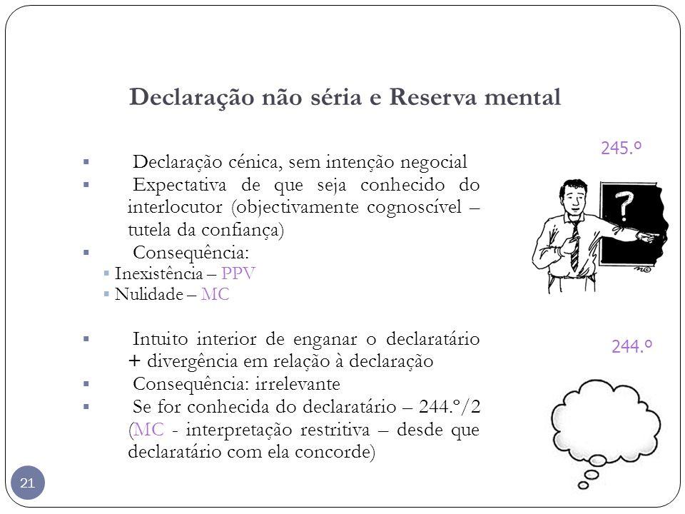 21 Declaração cénica, sem intenção negocial Expectativa de que seja conhecido do interlocutor (objectivamente cognoscível – tutela da confiança) Conse