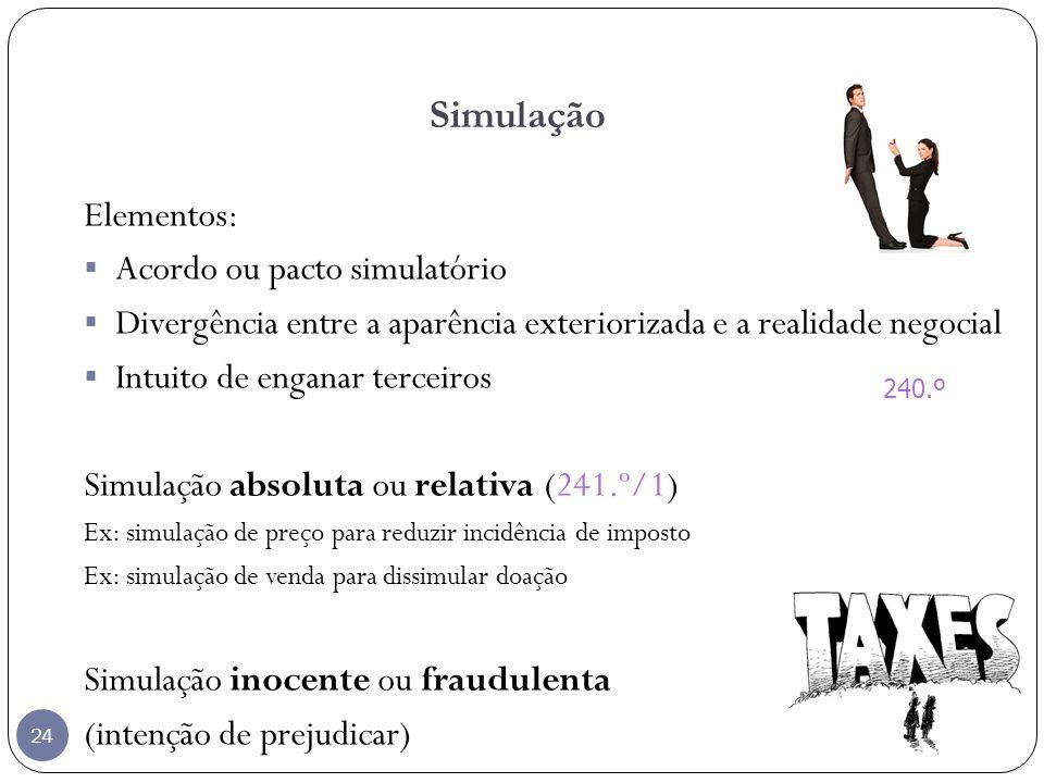 24 Simulação Elementos: Acordo ou pacto simulatório Divergência entre a aparência exteriorizada e a realidade negocial Intuito de enganar terceiros Si