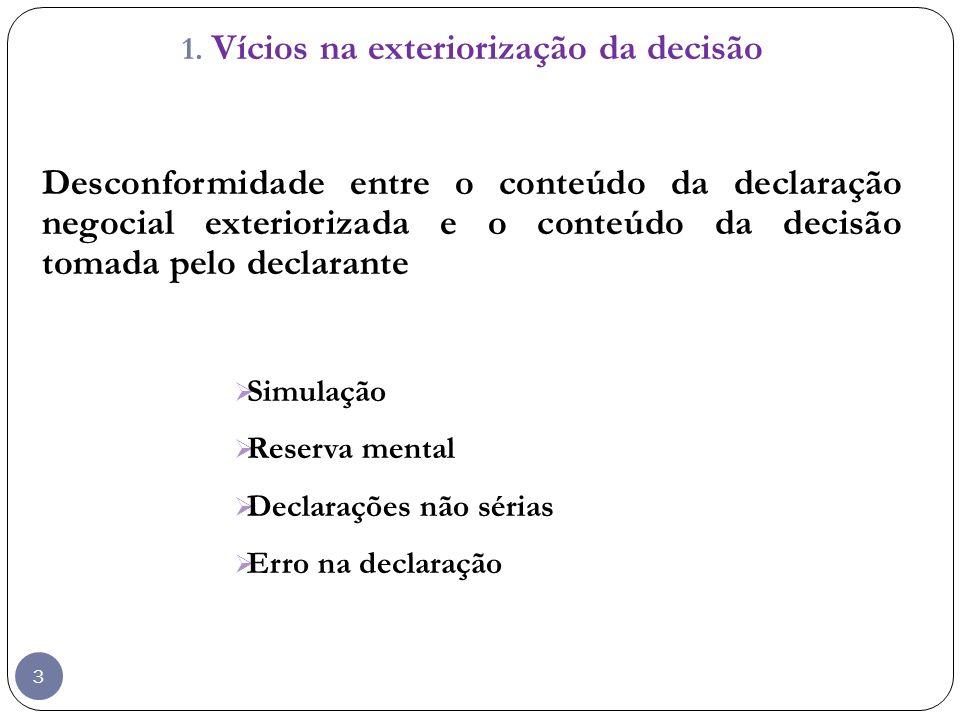 3 1. Vícios na exteriorização da decisão Desconformidade entre o conteúdo da declaração negocial exteriorizada e o conteúdo da decisão tomada pelo dec