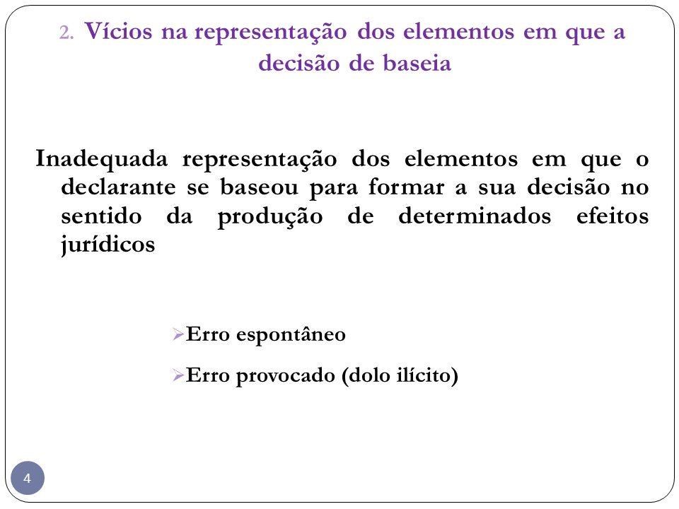 4 2. Vícios na representação dos elementos em que a decisão de baseia Inadequada representação dos elementos em que o declarante se baseou para formar