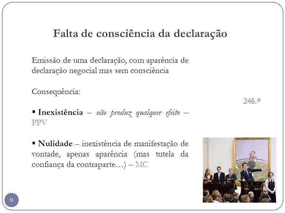 9 Falta de consciência da declaração 246.º Emissão de uma declaração, com aparência de declaração negocial mas sem consciência Consequência: Inexistên