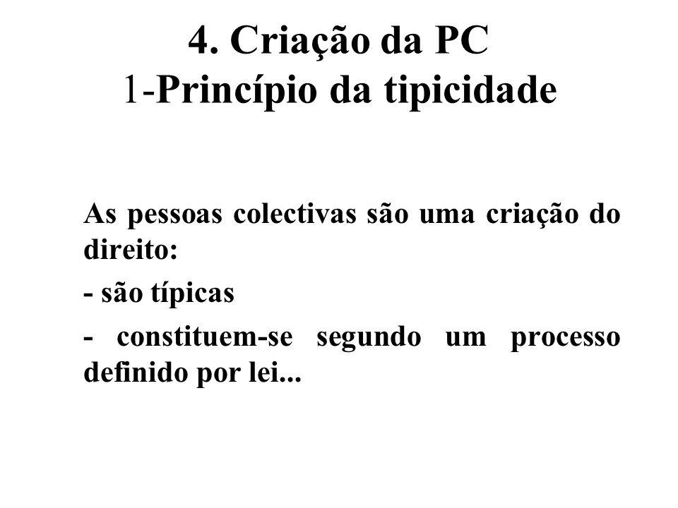4. Criação da PC 1-Princípio da tipicidade As pessoas colectivas são uma criação do direito: - são típicas - constituem-se segundo um processo definid
