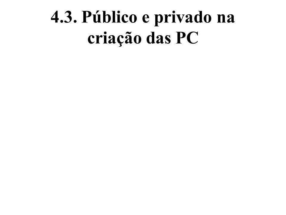 4.3. Público e privado na criação das PC
