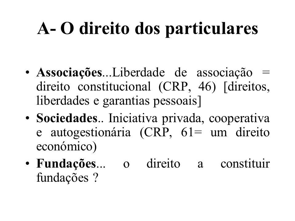 A- O direito dos particulares Associações...Liberdade de associação = direito constitucional (CRP, 46) [direitos, liberdades e garantias pessoais] Soc