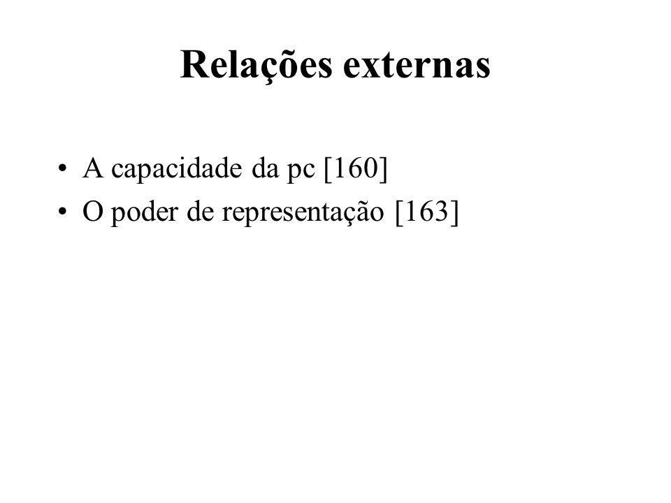 Relações externas A capacidade da pc [160] O poder de representação [163]