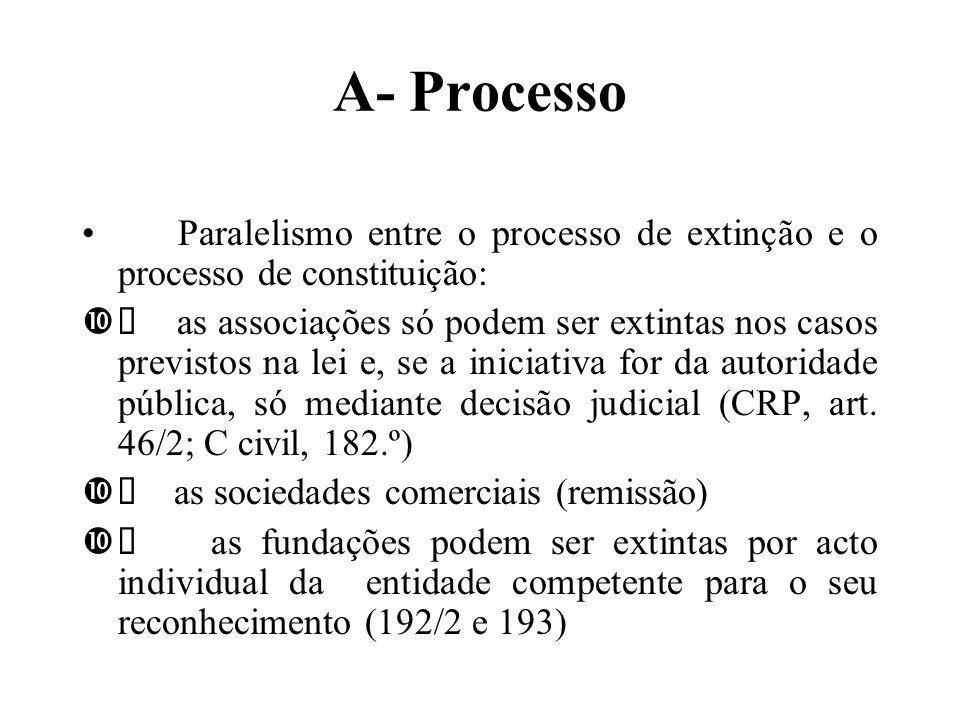 A- Processo Paralelismo entre o processo de extinção e o processo de constituição: as associações só podem ser extintas nos casos previstos na lei e,