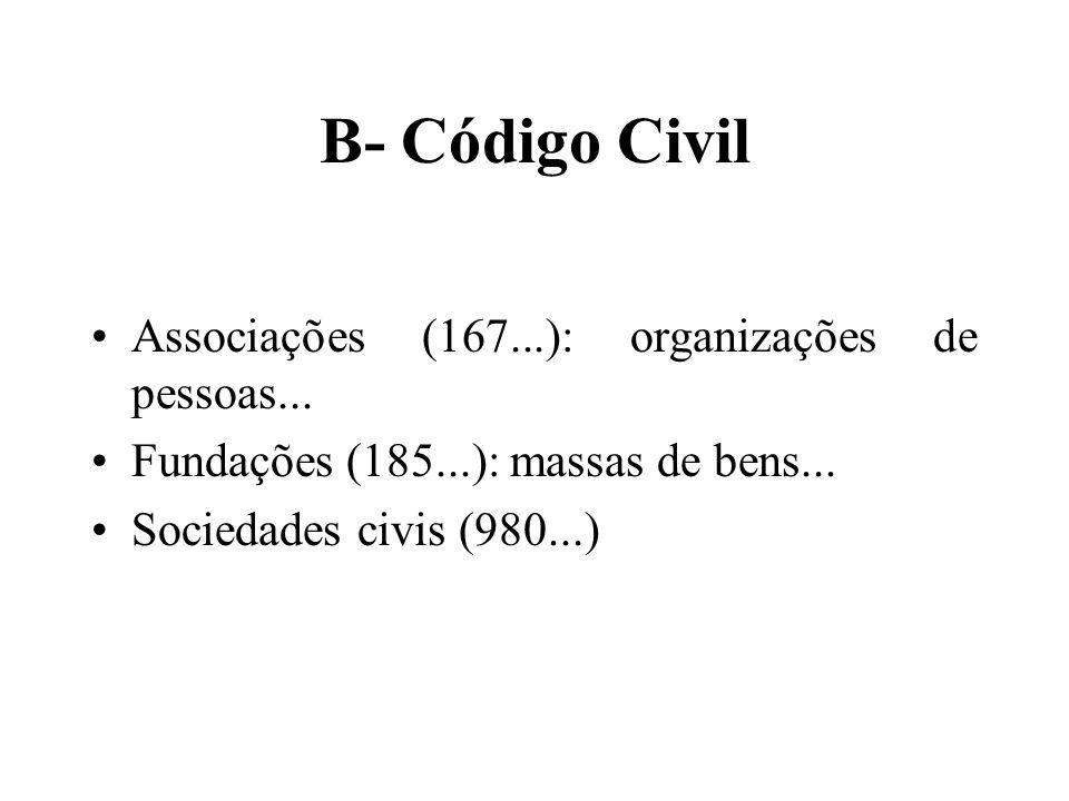 B- Código Civil Associações (167...): organizações de pessoas... Fundações (185...): massas de bens... Sociedades civis (980...)