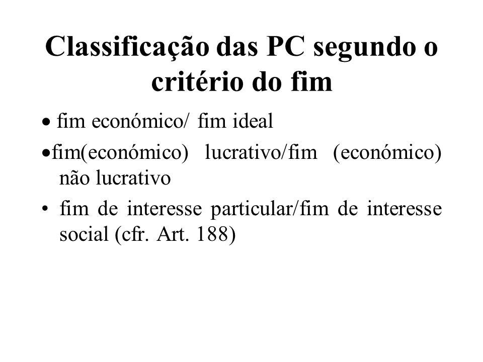 Classificação das PC segundo o critério do fim fim económico/ fim ideal fim(económico) lucrativo/fim (económico) não lucrativo fim de interesse partic