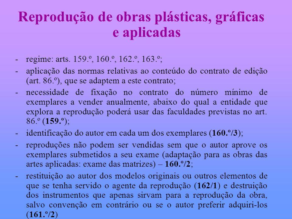 Reprodução de obras plásticas, gráficas e aplicadas -regime: arts. 159.º, 160.º, 162.º, 163.º; -aplicação das normas relativas ao conteúdo do contrato