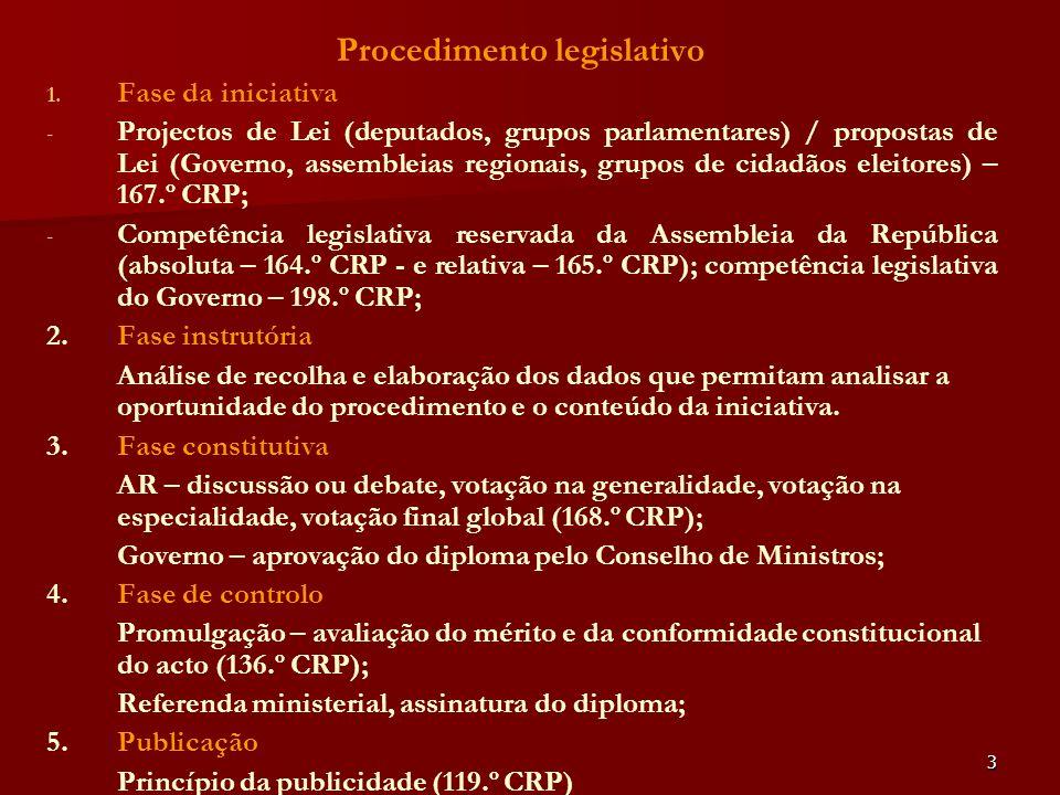 3 Procedimento legislativo 1. 1. Fase da iniciativa - - Projectos de Lei (deputados, grupos parlamentares) / propostas de Lei (Governo, assembleias re