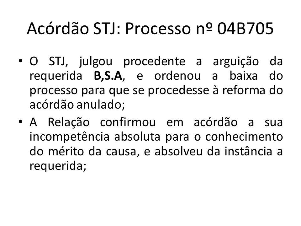 Acórdão STJ: Processo nº 04B705 O STJ, julgou procedente a arguição da requerida B,S.A, e ordenou a baixa do processo para que se procedesse à reforma do acórdão anulado; A Relação confirmou em acórdão a sua incompetência absoluta para o conhecimento do mérito da causa, e absolveu da instância a requerida;