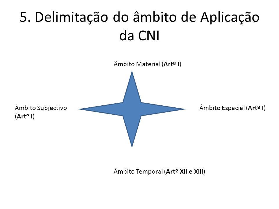 5. Delimitação do âmbito de Aplicação da CNI Âmbito Material (Artº I) Âmbito Espacial (Artº I) Âmbito Temporal (Artº XII e XIII) Âmbito Subjectivo (Ar