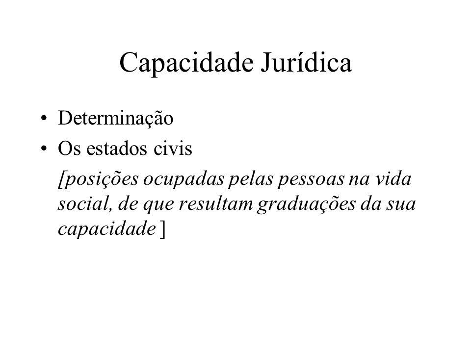 Capacidade Jurídica Determinação Os estados civis [posições ocupadas pelas pessoas na vida social, de que resultam graduações da sua capacidade ]