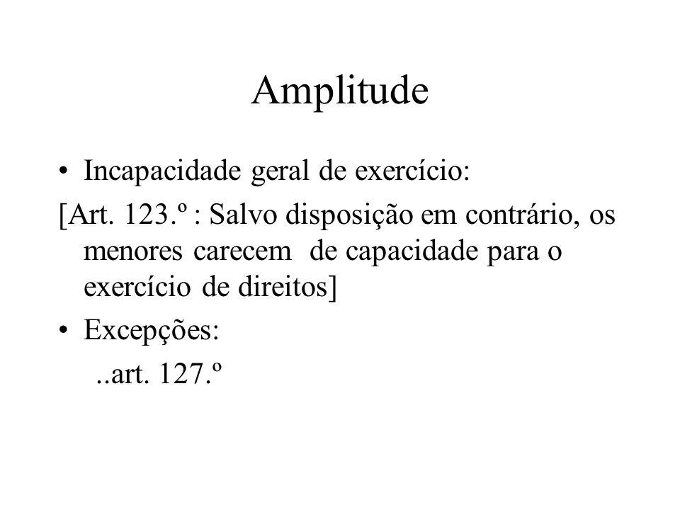 Amplitude Incapacidade geral de exercício: [Art. 123.º : Salvo disposição em contrário, os menores carecem de capacidade para o exercício de direitos]