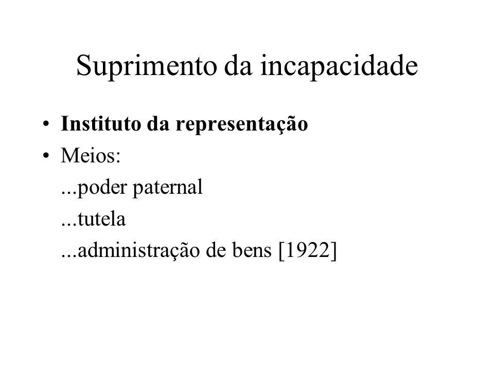 Suprimento da incapacidade Instituto da representação Meios:...poder paternal...tutela...administração de bens [1922]