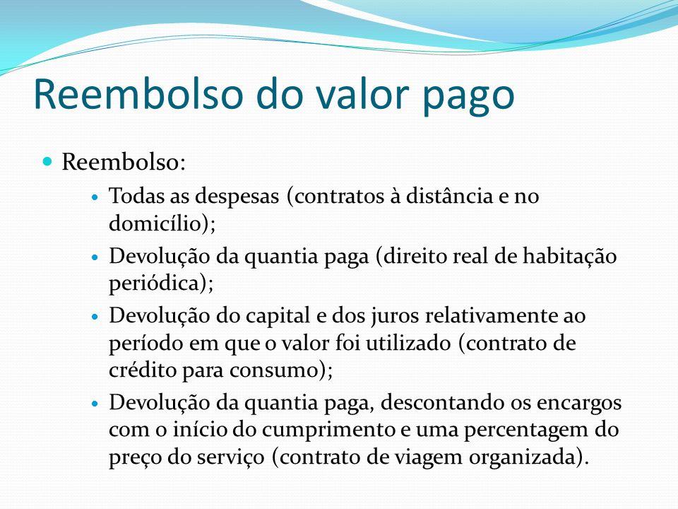 Reembolso do valor pago Reembolso: Todas as despesas (contratos à distância e no domicílio); Devolução da quantia paga (direito real de habitação peri