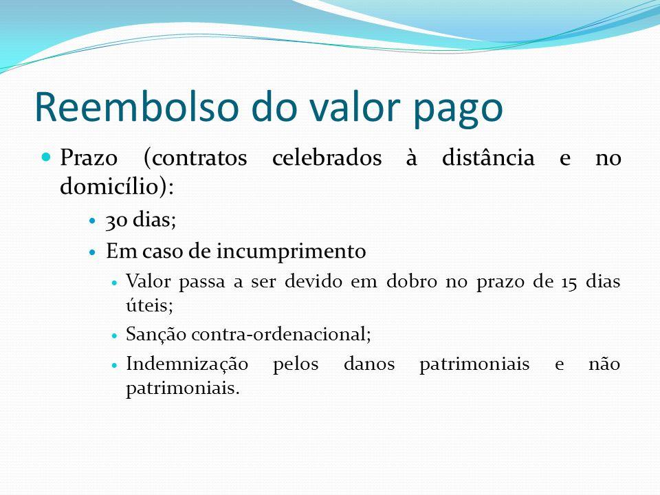 Reembolso do valor pago Prazo (contratos celebrados à distância e no domicílio): 30 dias; Em caso de incumprimento Valor passa a ser devido em dobro n