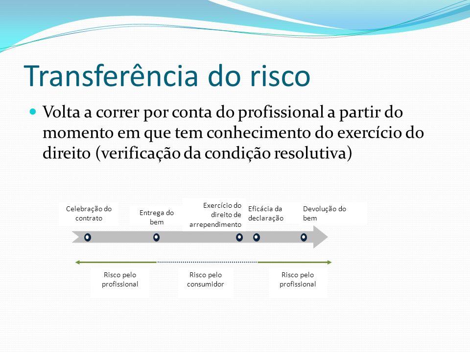 Transferência do risco Volta a correr por conta do profissional a partir do momento em que tem conhecimento do exercício do direito (verificação da co
