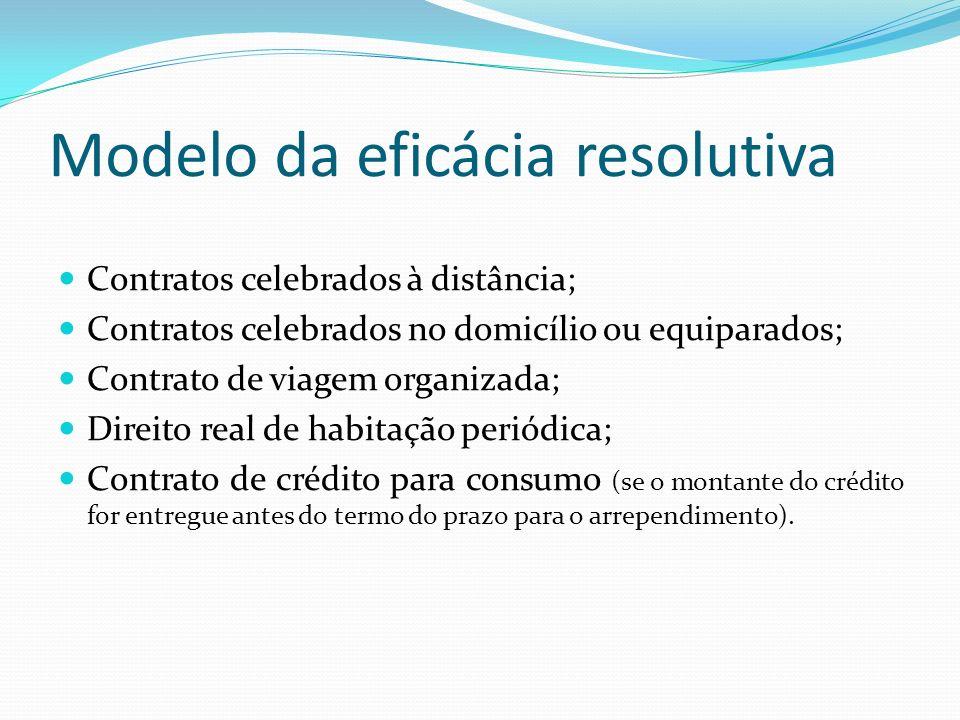 Modelo da eficácia resolutiva Contratos celebrados à distância; Contratos celebrados no domicílio ou equiparados; Contrato de viagem organizada; Direi
